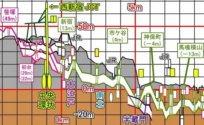 新宿線-2.jpg